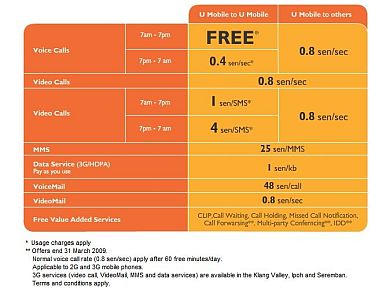 090208_umobile_newpromotable_small