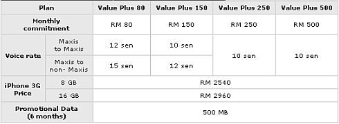 Maxis iPhone 3G 6 months contract
