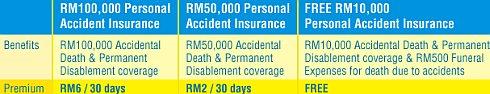 digi_insurancetable