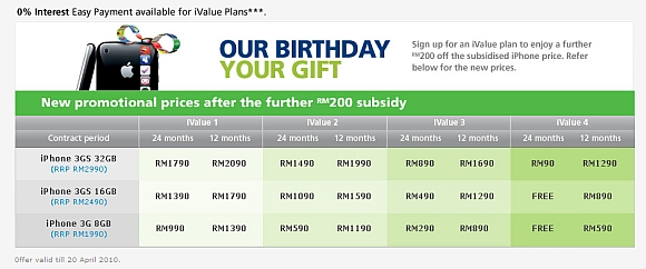 Maxis takes RM200 off your iPhone purchase