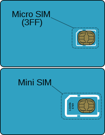 Maxis introduces Micro SIM targeting iPad 3G owners