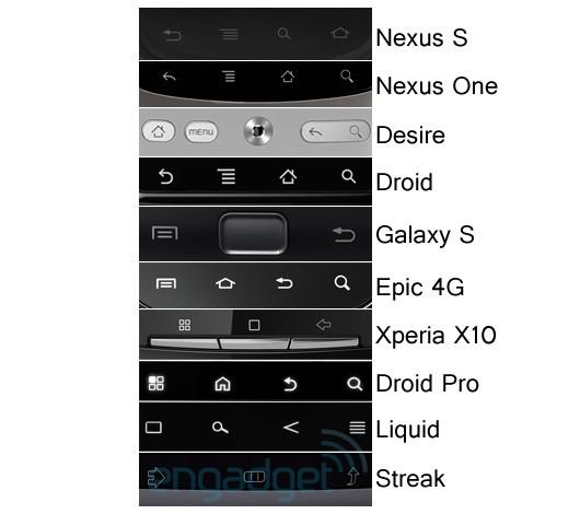 Android fragmentation issue visualised