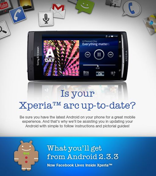 Gingerbread 2.3.3 update available for Sony Ericsson Xperia arc