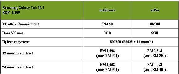 Celcom Samsung Galaxy Tab 10.1 plans and pricing hidden in the source