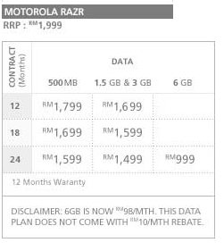 Motorola RAZR now on Maxis