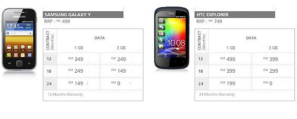 Maxis offers entry level Androids for bundling