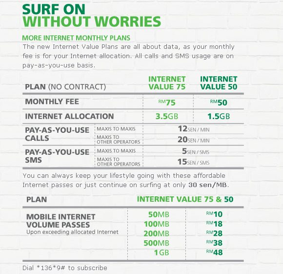 Maxis introduces Internet Value Plans