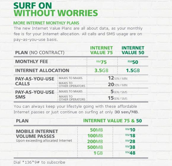 Maxis Value Internet Plans