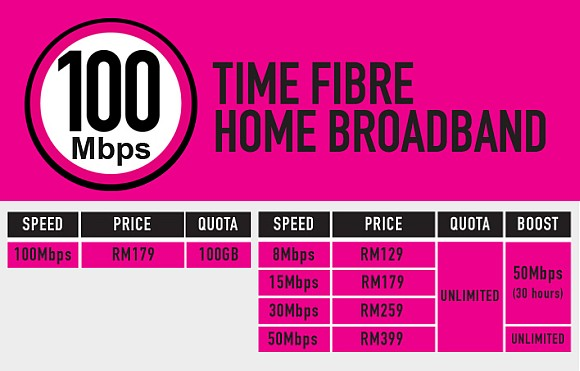 Time Fibre Home Broadband 100Mbps