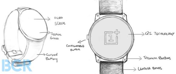 Is this the OnePlus OneWatch?