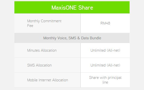 150430-maxisone-share-plan