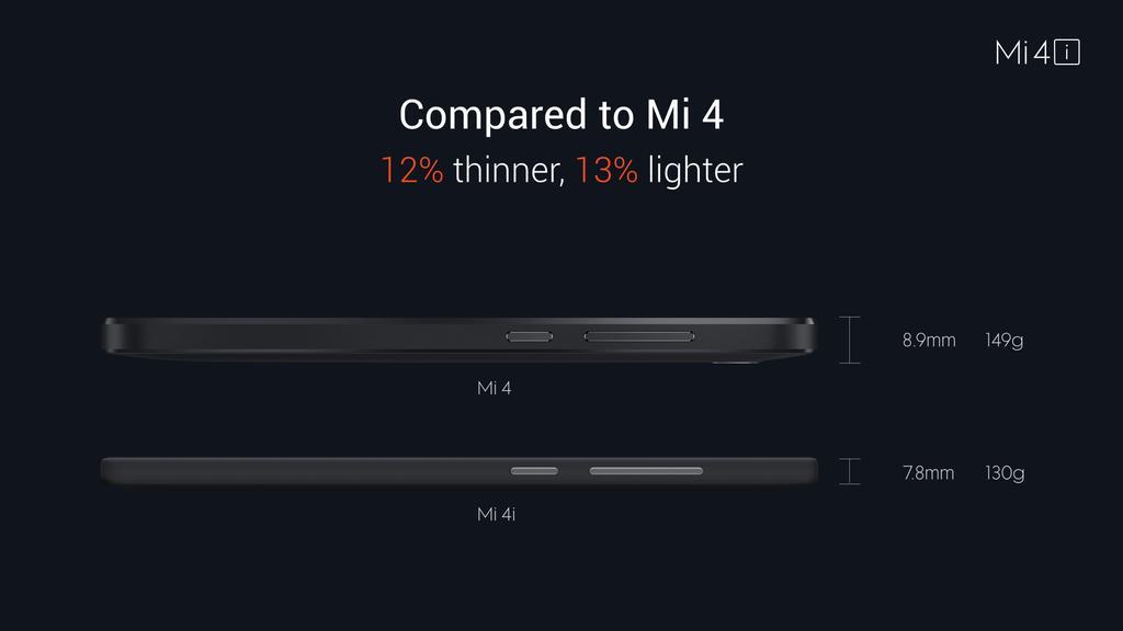 Mi4i-4j