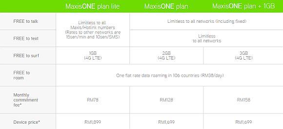 150508-maxis-htc-one-m9-plus-plan
