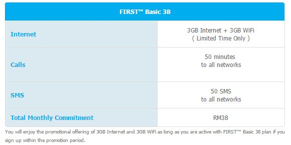 Need internet that's fast and cheap? Then this plan is just for you.