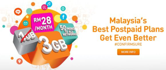 U Mobile upgrades postpaid plans with more data. 3GB for RM28/month