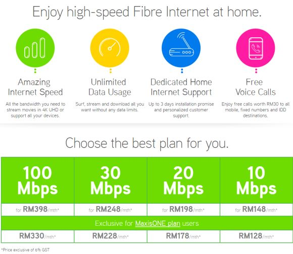 Maxis Fibre Internet Now Delivers 100mbps To Your Home