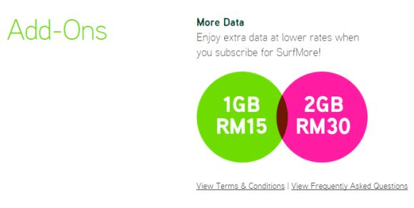 150713-maxis-surfmore-RM15-GB-topup-2