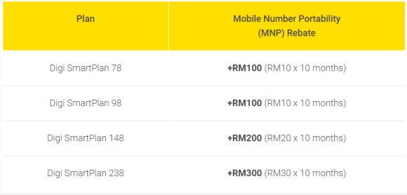 151008-digi-iphone-6s-mnp