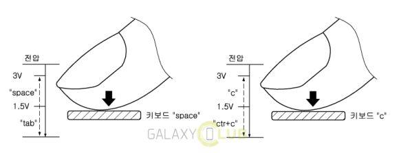 151020-samsung-3d-touch-2