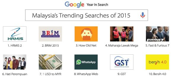 Malaysians Googled weird things in 2015