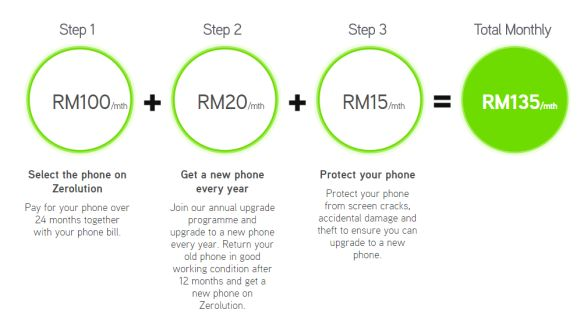 Get an iPhone 6s with no upfront payment with Maxis Zerolution