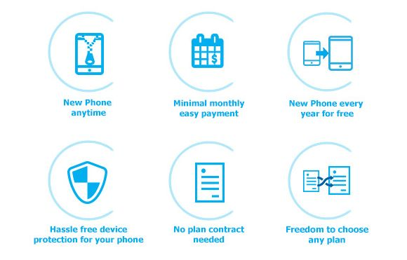 Buy a phone and change it anytime you want with Celcom's NewPhone