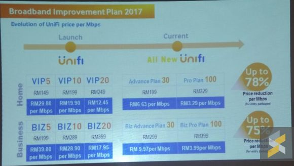 161024-tm-new-unifi-plan-budget-2017-1