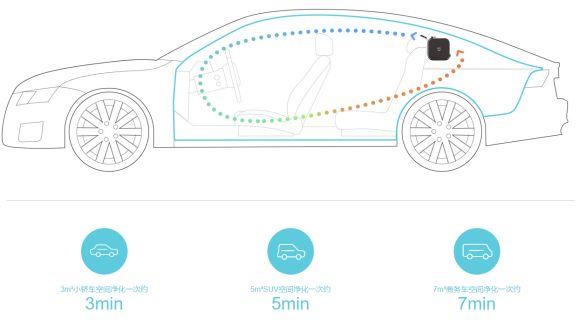 161227-mi-car-smart-air-purifier-04