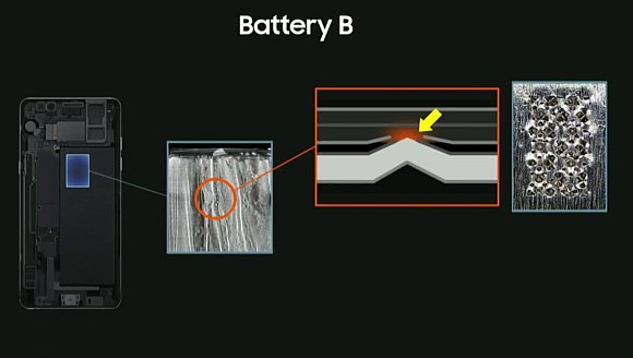170123-samsung-galaxy-note7-battery-investigation-cause-04