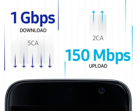 Samsung's 10nm based Exynos 9 processor is now official ...