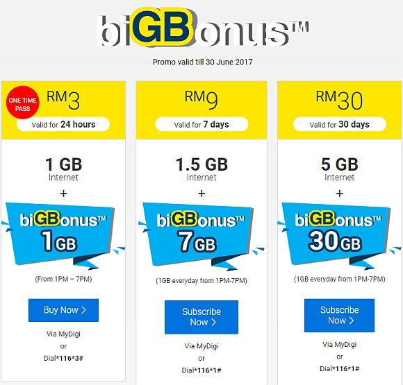 Digi is now offering up to 30GB extra free data on Prepaid