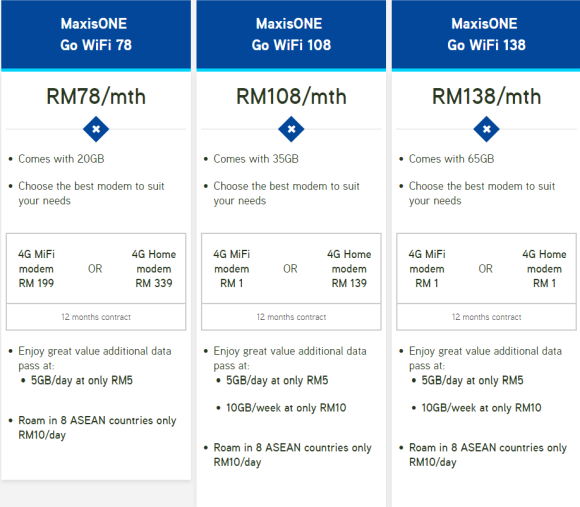 maxis simplifies its wireless broadband offering for on the go and