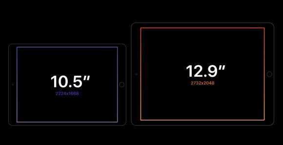 iPad Pro new sizes