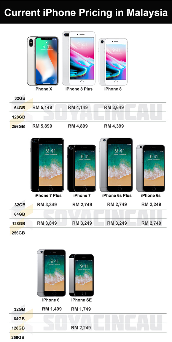 iPhone X iPhone 10 Malaysia Offiical Pricing