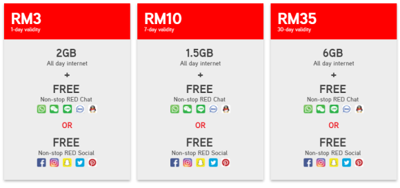 Hotlink RED Prepaid Plan: Unlimited Data for social and chat