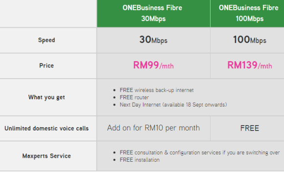 Maxis Fibre Broadband now more affordable with unlimited 30Mbps at