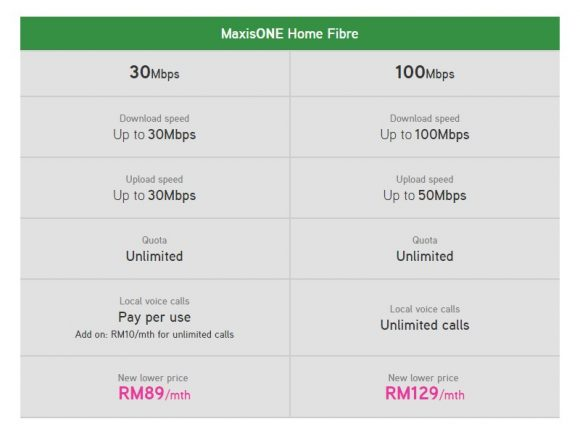 Unifi Turbo upgrades: Good intentions flawed by poor