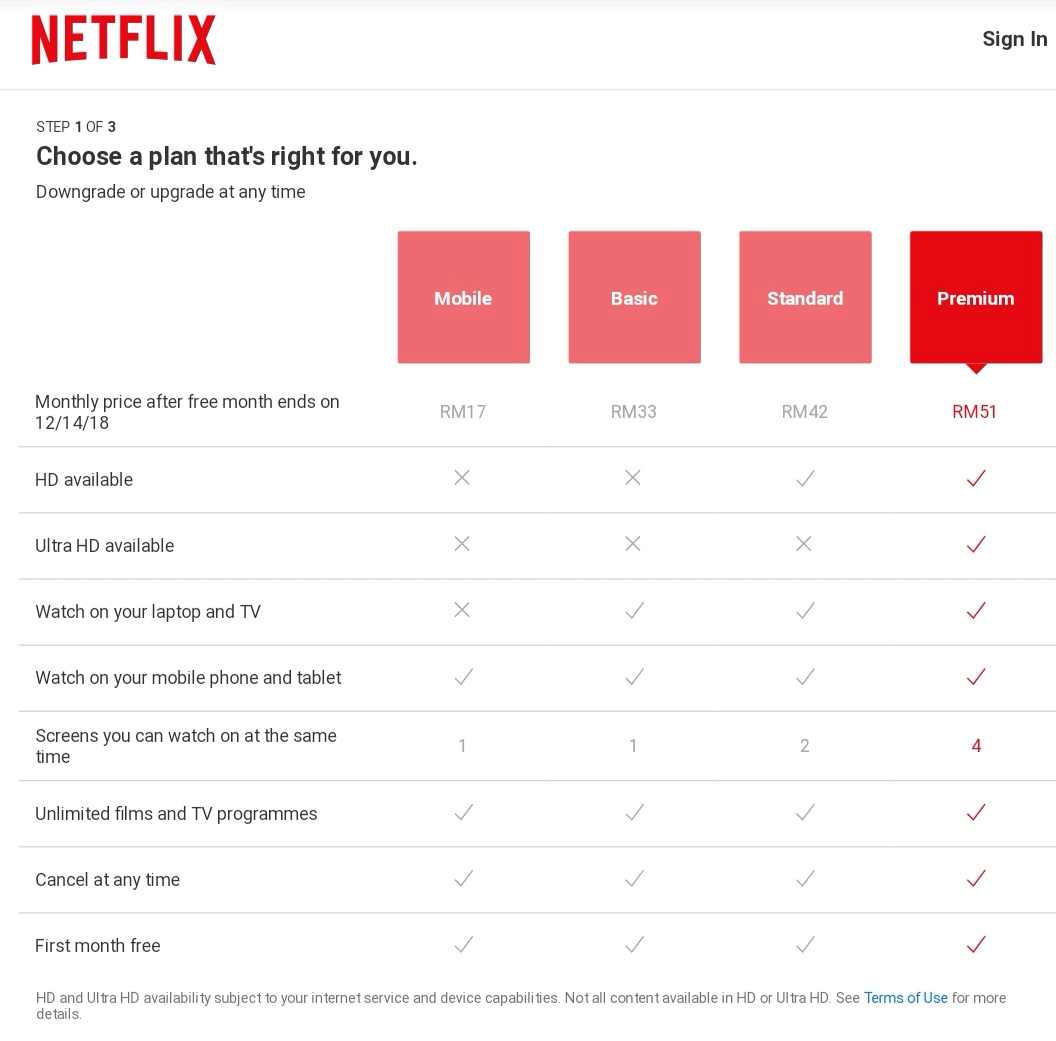 Netflix's New Cheaper Mobile-only Subscription Now Available