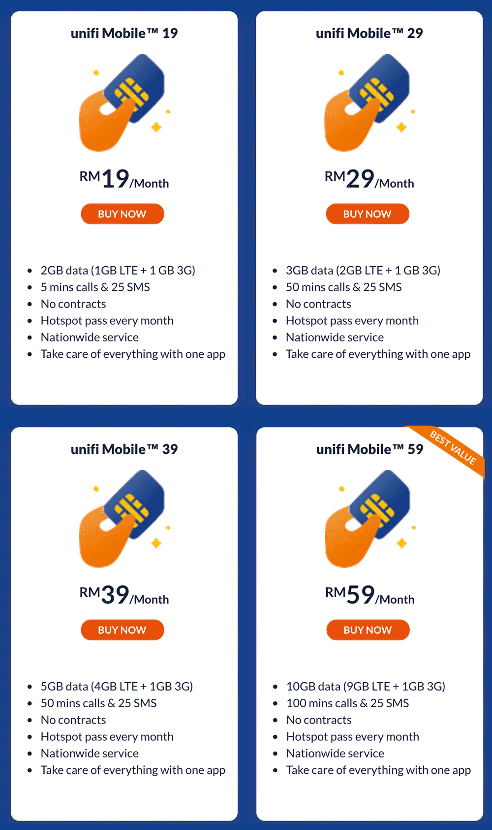 TM introduces new Unifi Mobile postpaid plans from RM19/month
