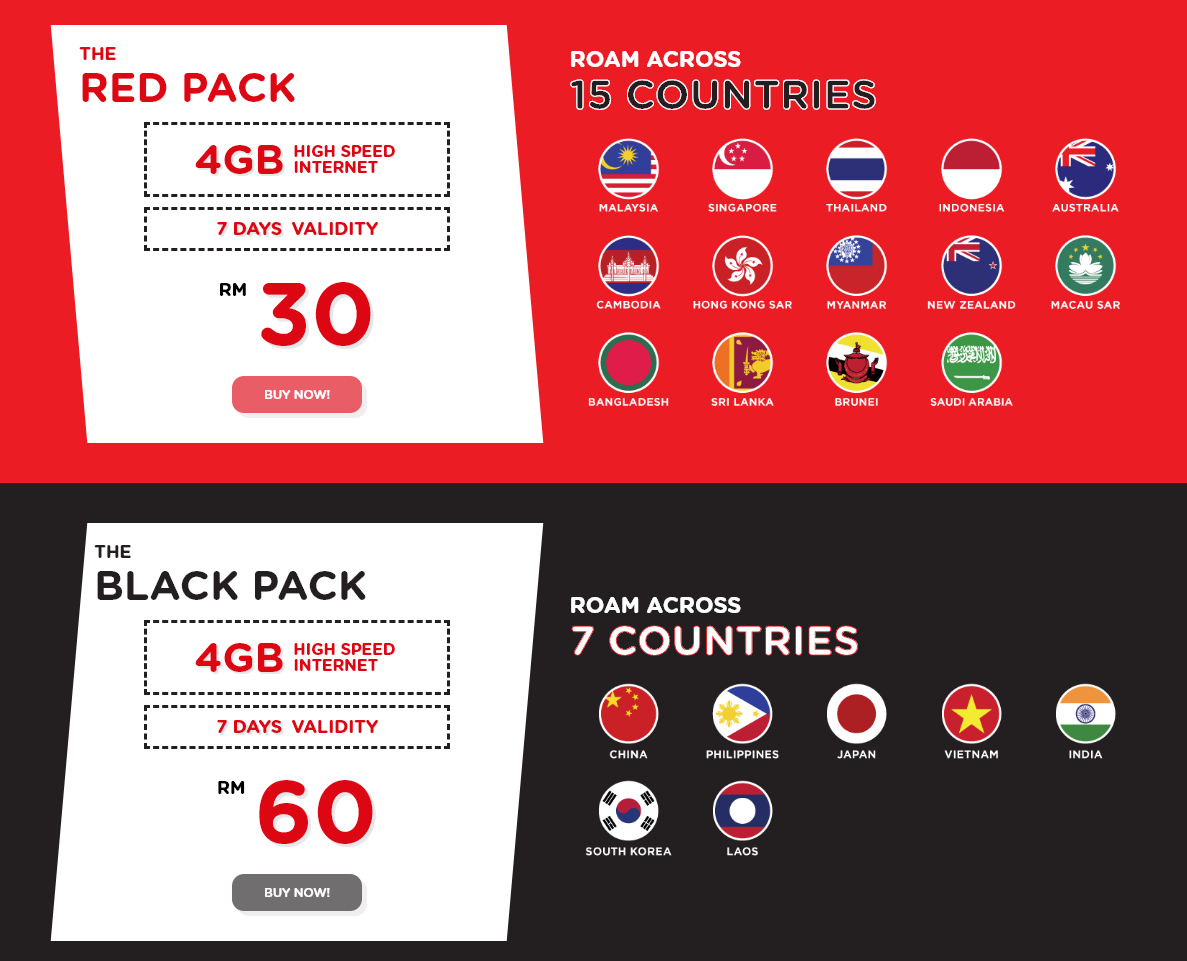AirAsia Traveller SIM lets you roam in 15 countries for RM30